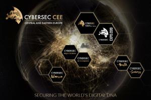 European Cybersecurity Forum - Cybersec